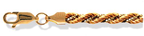 Плетение веревка
